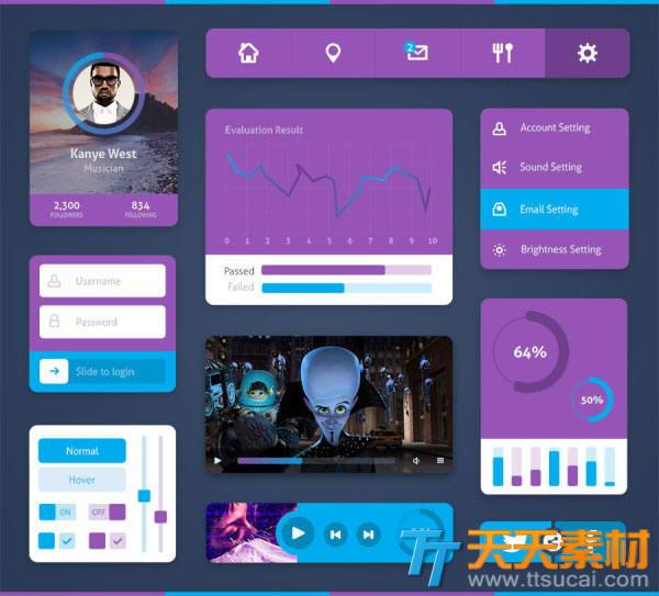 网页用户ui界面设计psd分层素材